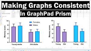 GraphPad Prism Crack 9.2.0.332 + Serial Key Free Download (2021)